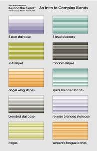 Image of Blend Template Set