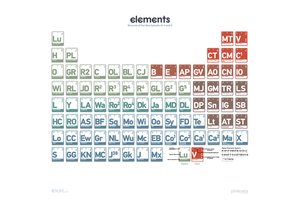 Image of The Elements of Star Wars