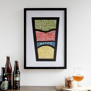 Know What You Drink - Detailed Beer Diagram Poster by Alyson Thomas of Drywell Art. Available at shop.drywellart.com