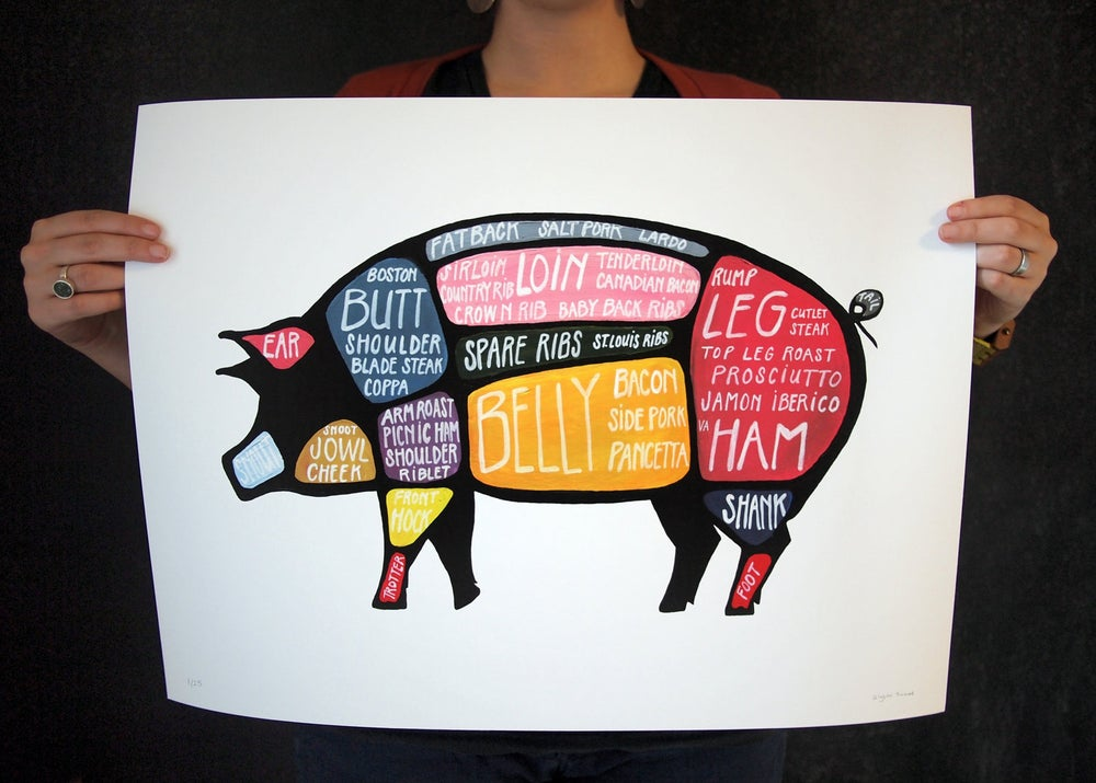 "Image of Extra Large ""Use Every Part of the Pig"" butchery poster 17 x 22"