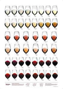 Image of Colour in wines posters