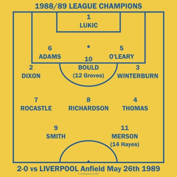 Image of 1989 Team (gold)