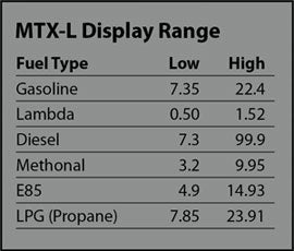 Image of Innovate MTX-L Wideband Gauge