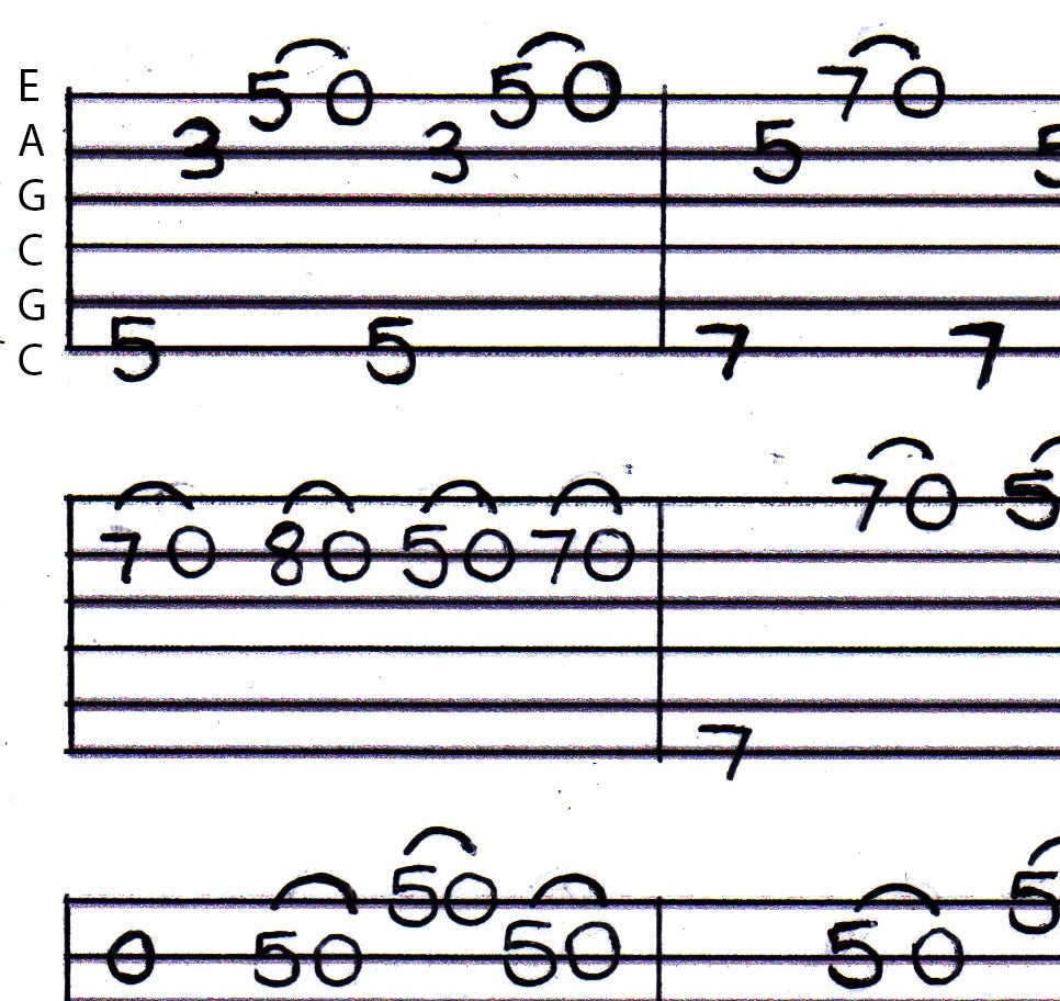 "Image of Tablature for ""RAPIDS"""