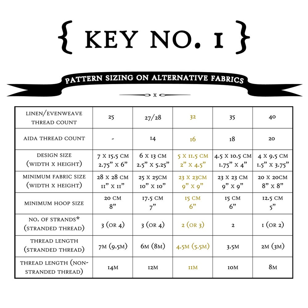 Image of Key No. 1 PDF Pattern