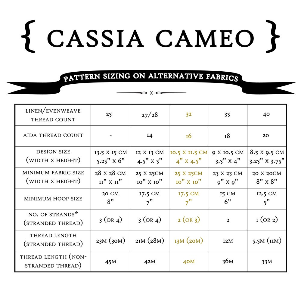 Image of Cassia Cameo PDF Pattern
