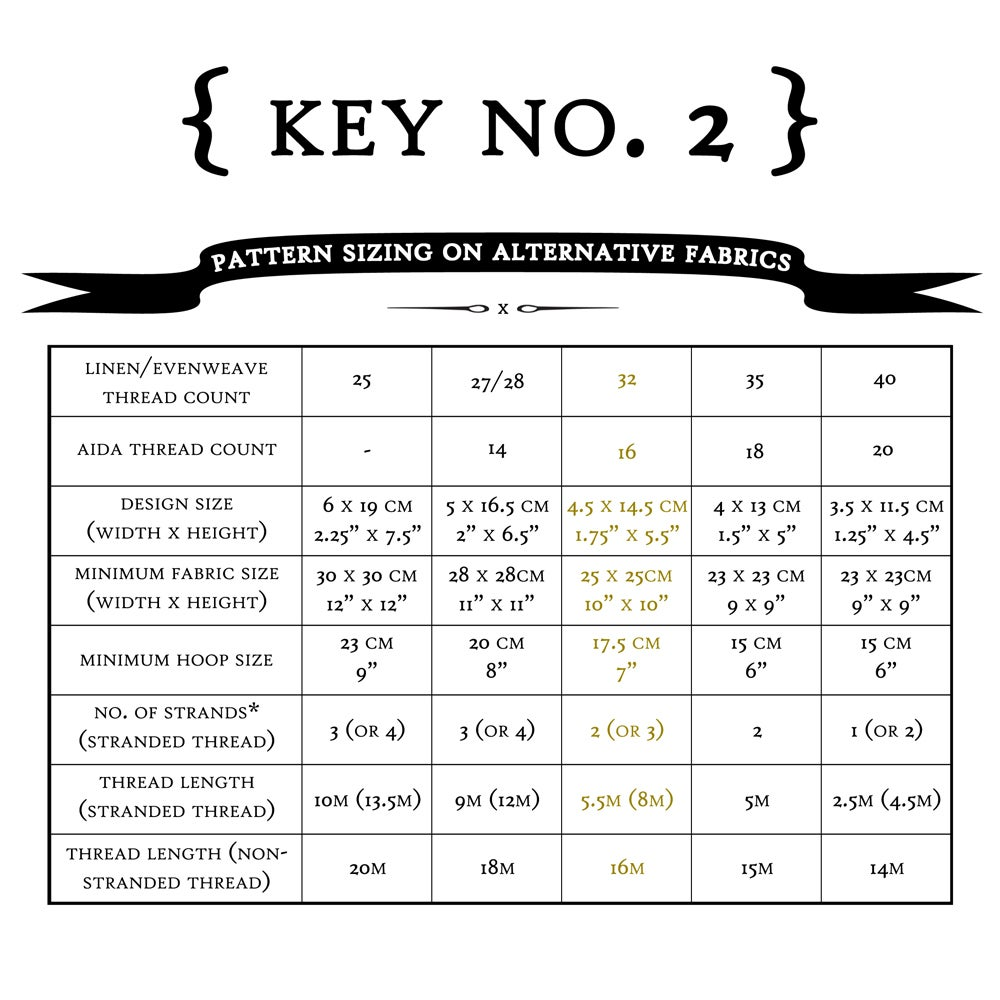 Image of Key No. 2 PDF Pattern