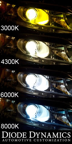 Image of Subaru BRZ Fog Light HID Conversion Kit