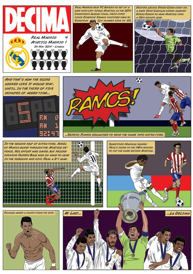 Image of Real Madrid: La Decima