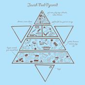 Image of Jewish Food Pyramid Tee