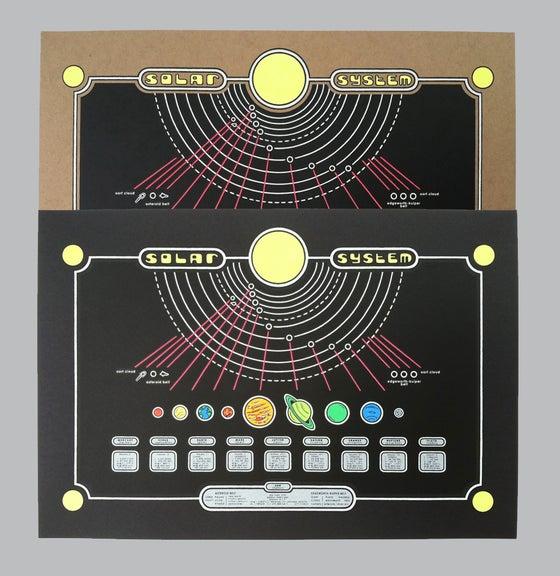 Image of Solar System diagram