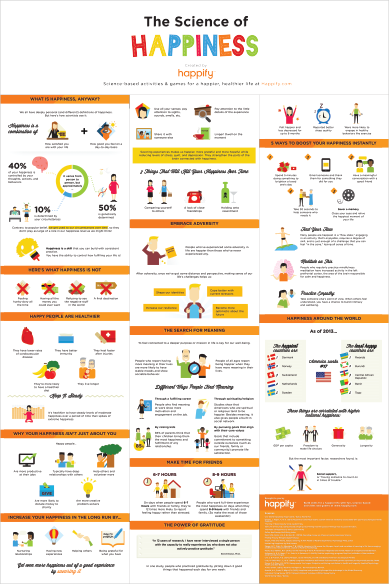 Infographic science poster