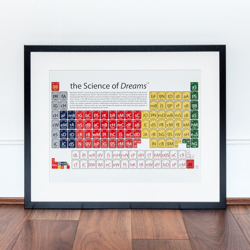 Image of Manchester United - The Science of Dreams