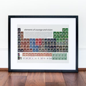 Image of Rugby - the British and Irish Lions