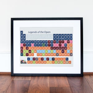 Image of Golf - the Legends of the Open