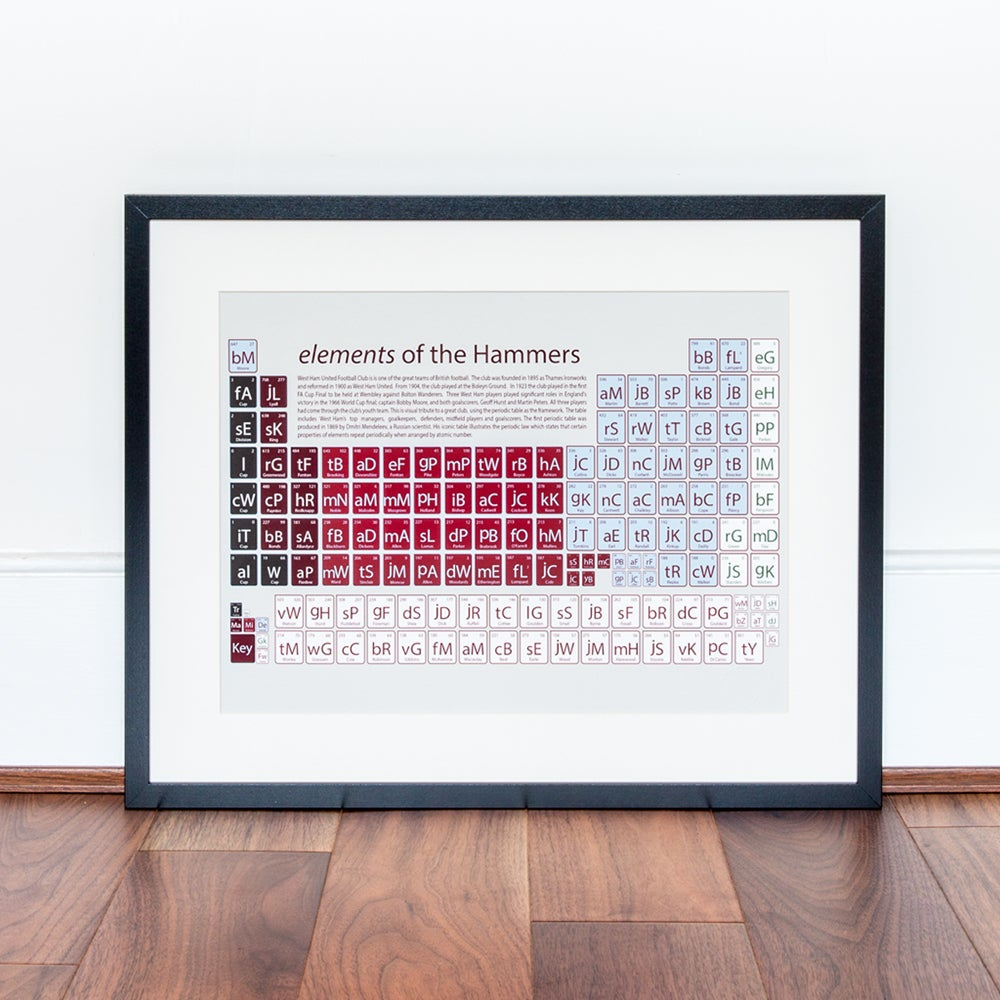 Image of West Ham United - elements of the Hammers