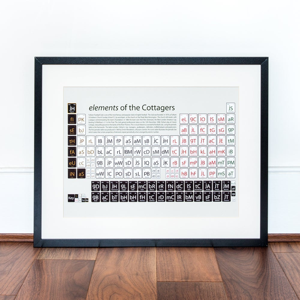 Image of Fulham FC - elements of the Cottagers