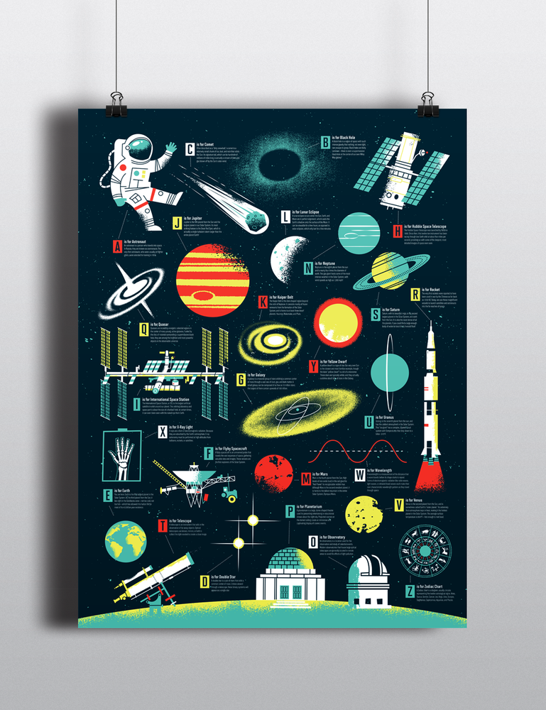 Image of Space Alphabet Poster