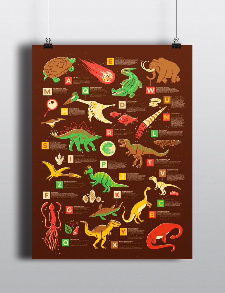 Image of Dino Alphabet Poster