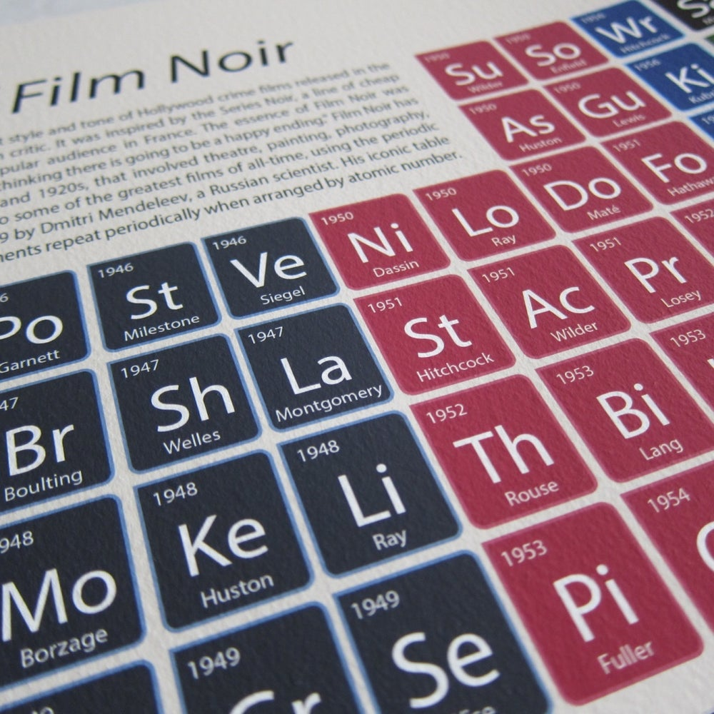 Image of Films - Elements of Film Noir