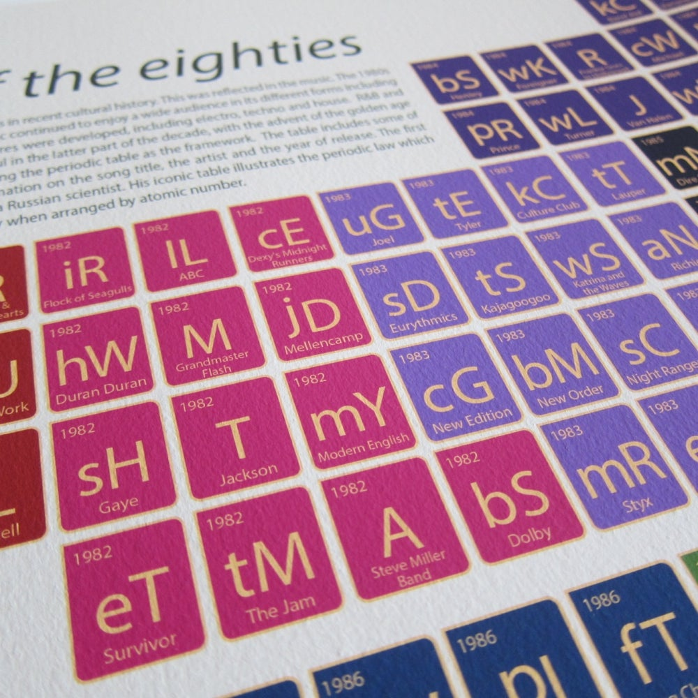 Image of Music - elements of the eighties