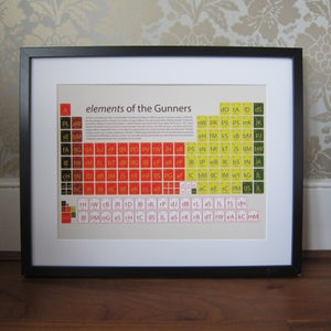 Image of Arsenal - elements of the Gunners