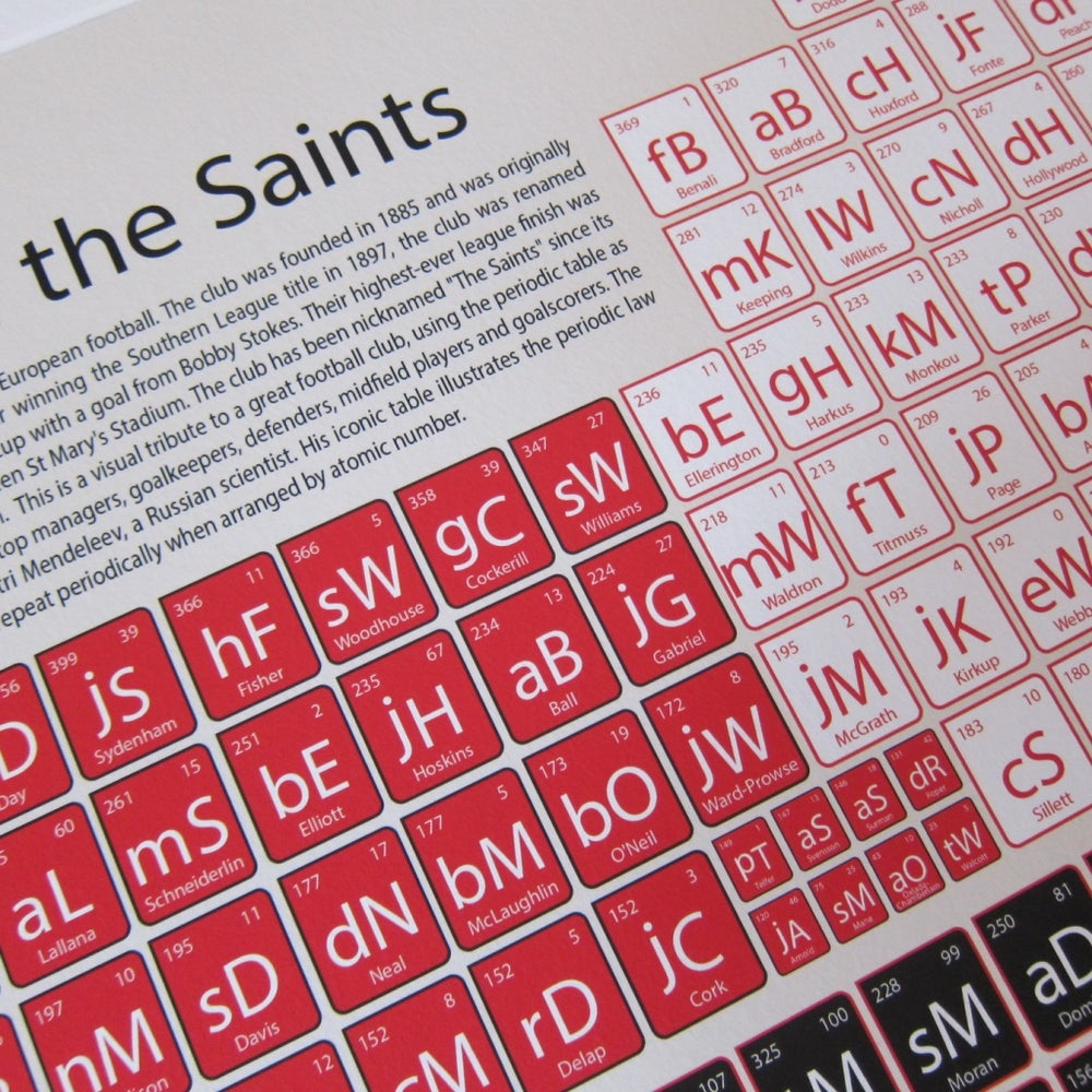 Image of Southampton - elements of the Saints