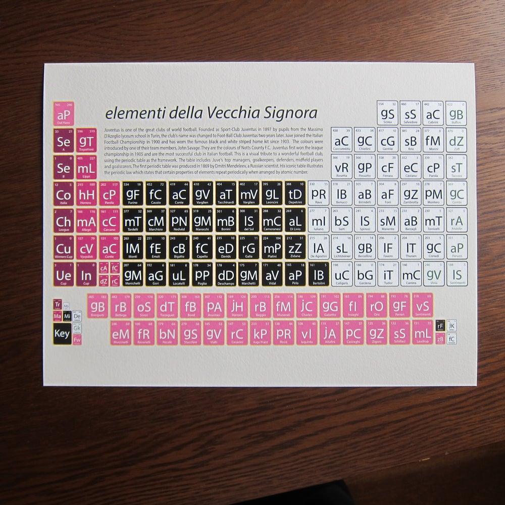 Image of Juventus - elementi della Vecchia Signora
