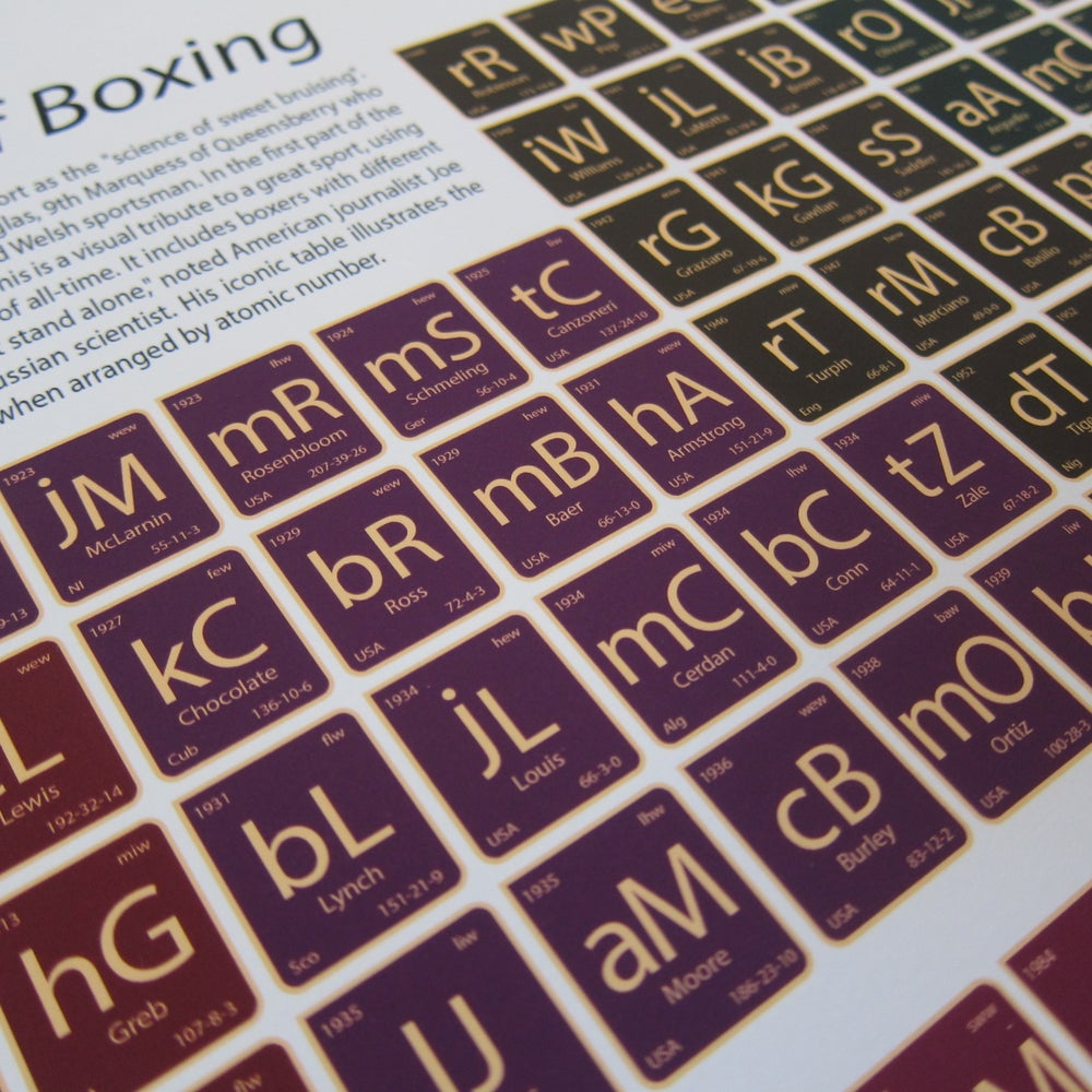 Image of Boxing - the noble elements of Boxing