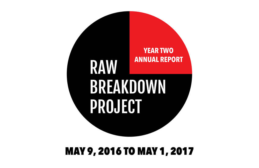 Image of RAW Breakdown Project Annual Report YEAR TWO **DIGITAL COPY**
