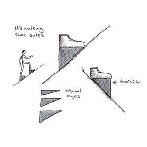Image of Hill walking easyfication