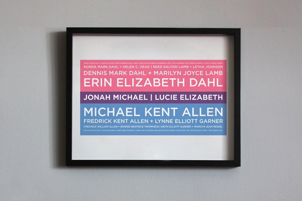 """Image of 5 Generation Converge Family Tree 16""""x20"""" with children"""