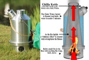 Image of Ghillie kettle 1.0 liter