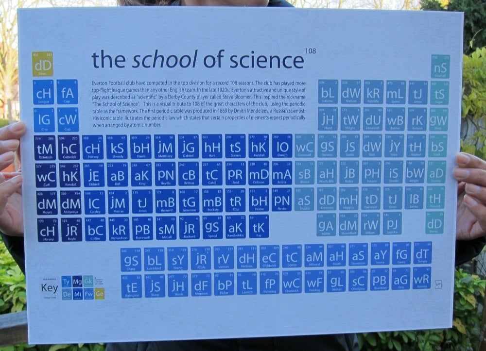 Image of Everton - the School of Science 108