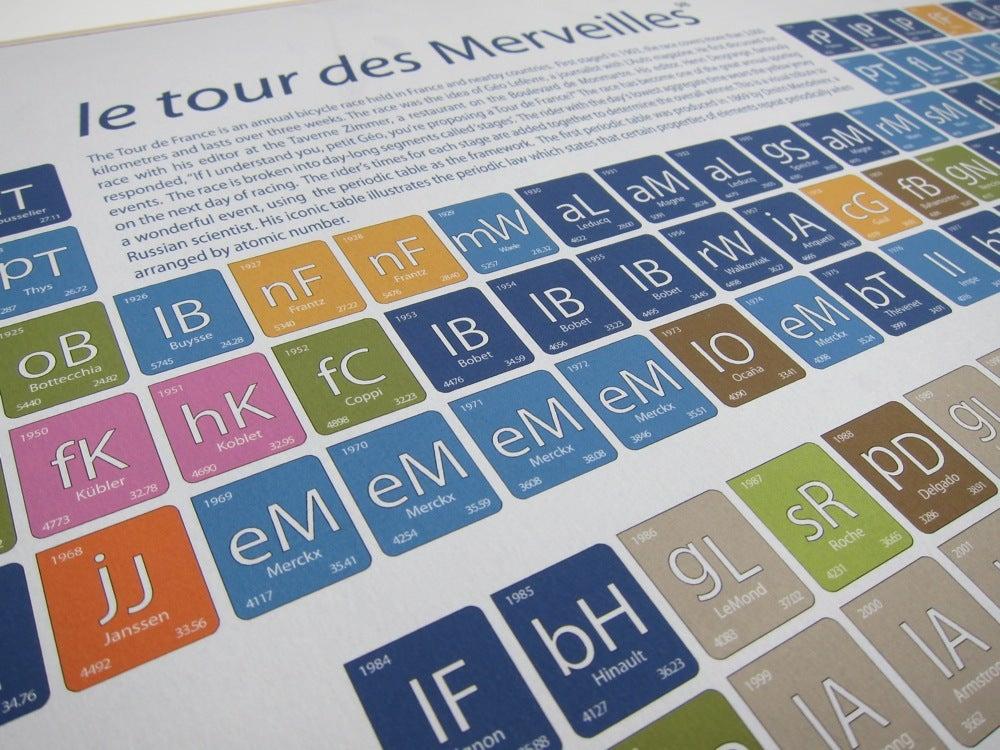 Image of Tour de France - 'le tour des Merveilles'