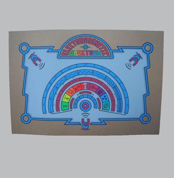 Image of electromagnetic spectrum