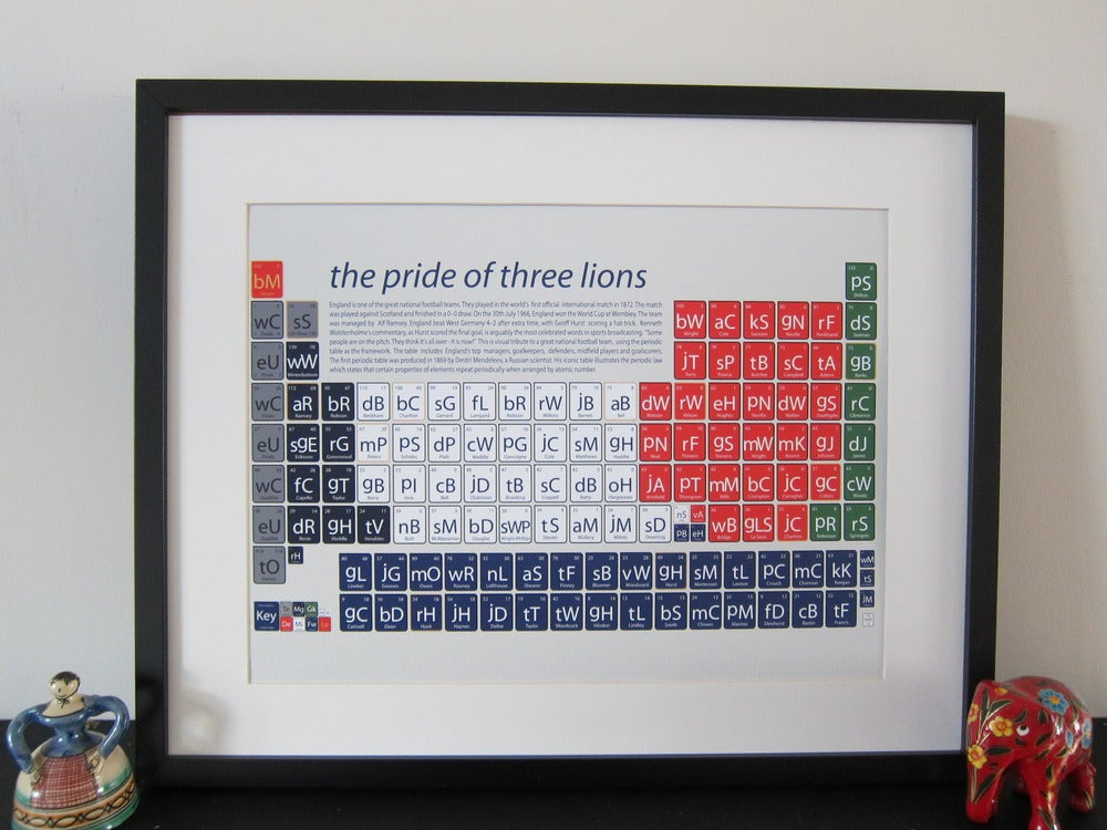 Image of England Football Team - the Pride of Three Lions