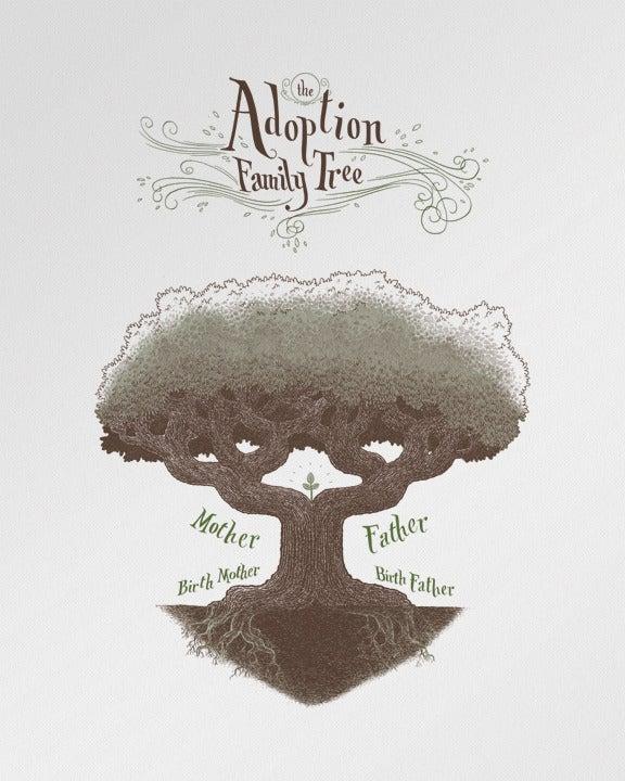 "Image of ""Adoption Family Tree"" letterpress poster"