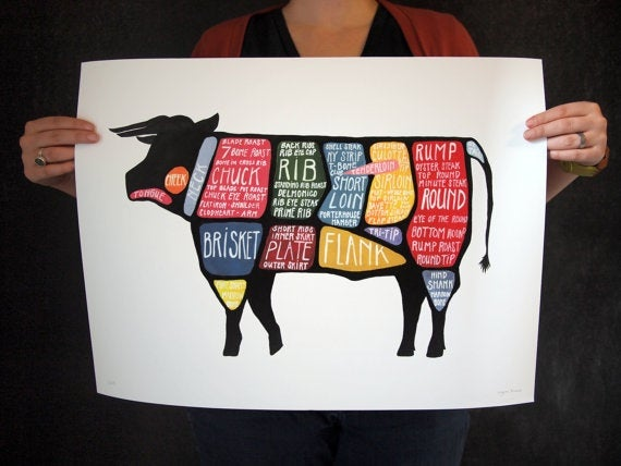 """Image of Extra Large """"Use Every Part of the Cow"""" Butchery Diagram 17 x 22"""