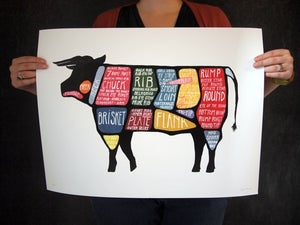 "Extra Large ""Use Every Part of the Cow"" Butchery Diagram 17 x 22 by Alyson Thomas of Drywell Art. Available at shop.drywellart.com"