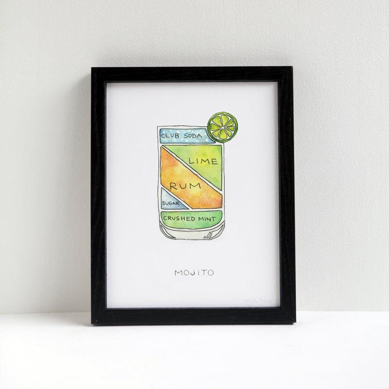 Image of Mojito Cocktail Print