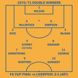 Image of 1971 Team (gold)