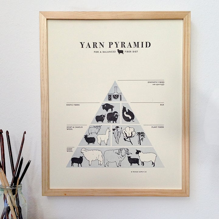Image of Yarn Pyramid print