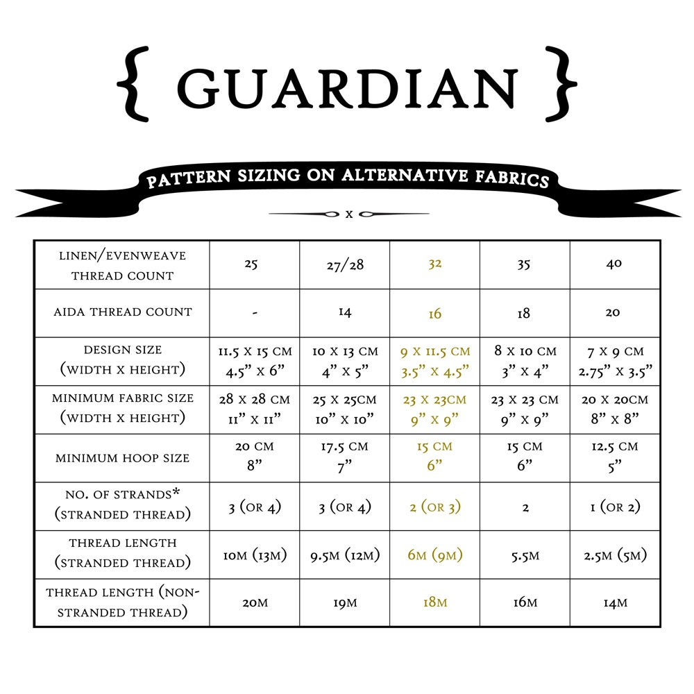 Image of The Guardian PDF Pattern