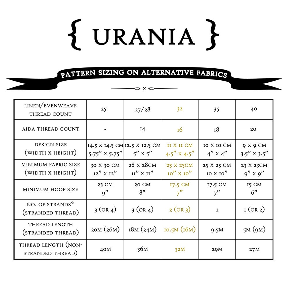 Image of Urania PDF Pattern