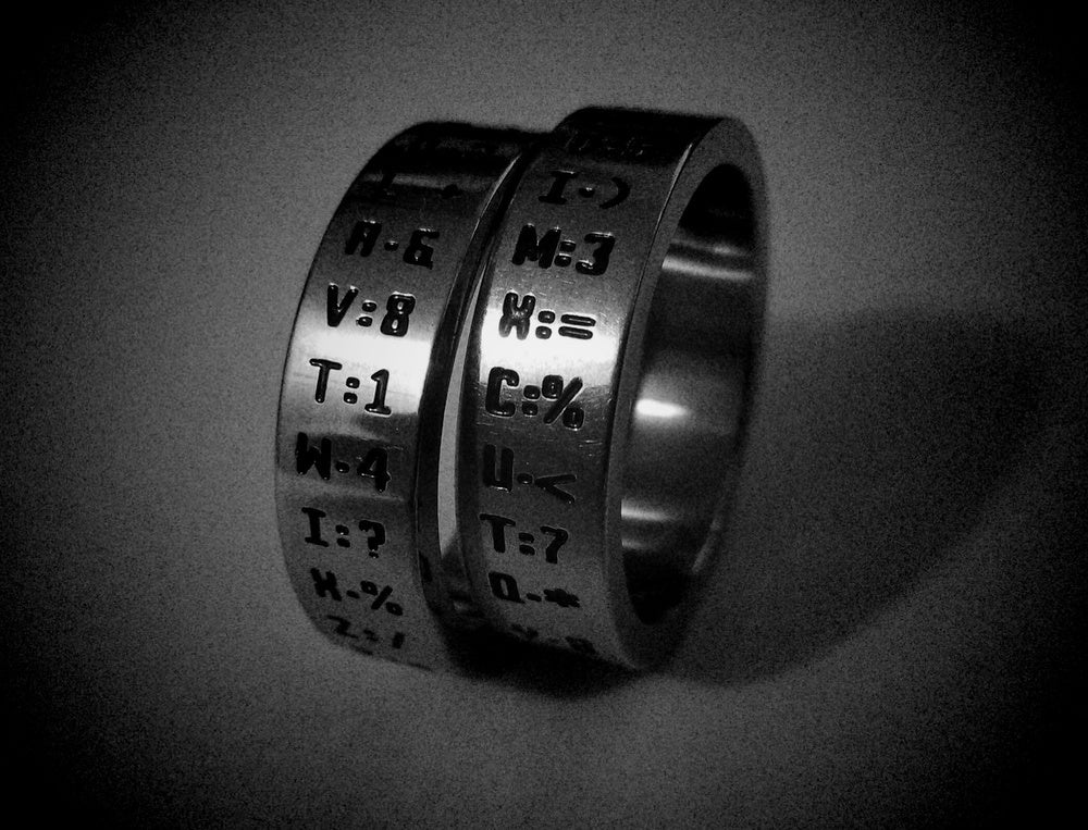 Image of RiNGminder™ MkII Password/Crypto Rings