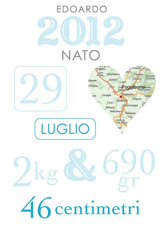 Image of Grafica nascita per cameretta -personalizzabile