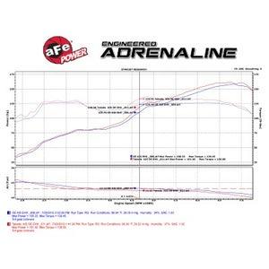 Image of aFe Takeda Momentum Pro Dry S Intake