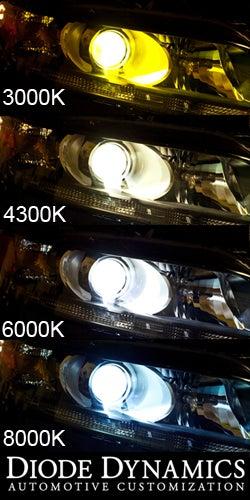 Image of Subaru BRZ Fog Light HID Conversion Kit