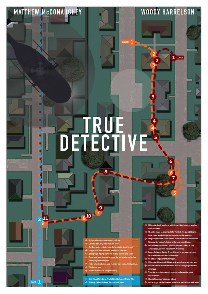 Image of True Detective poster